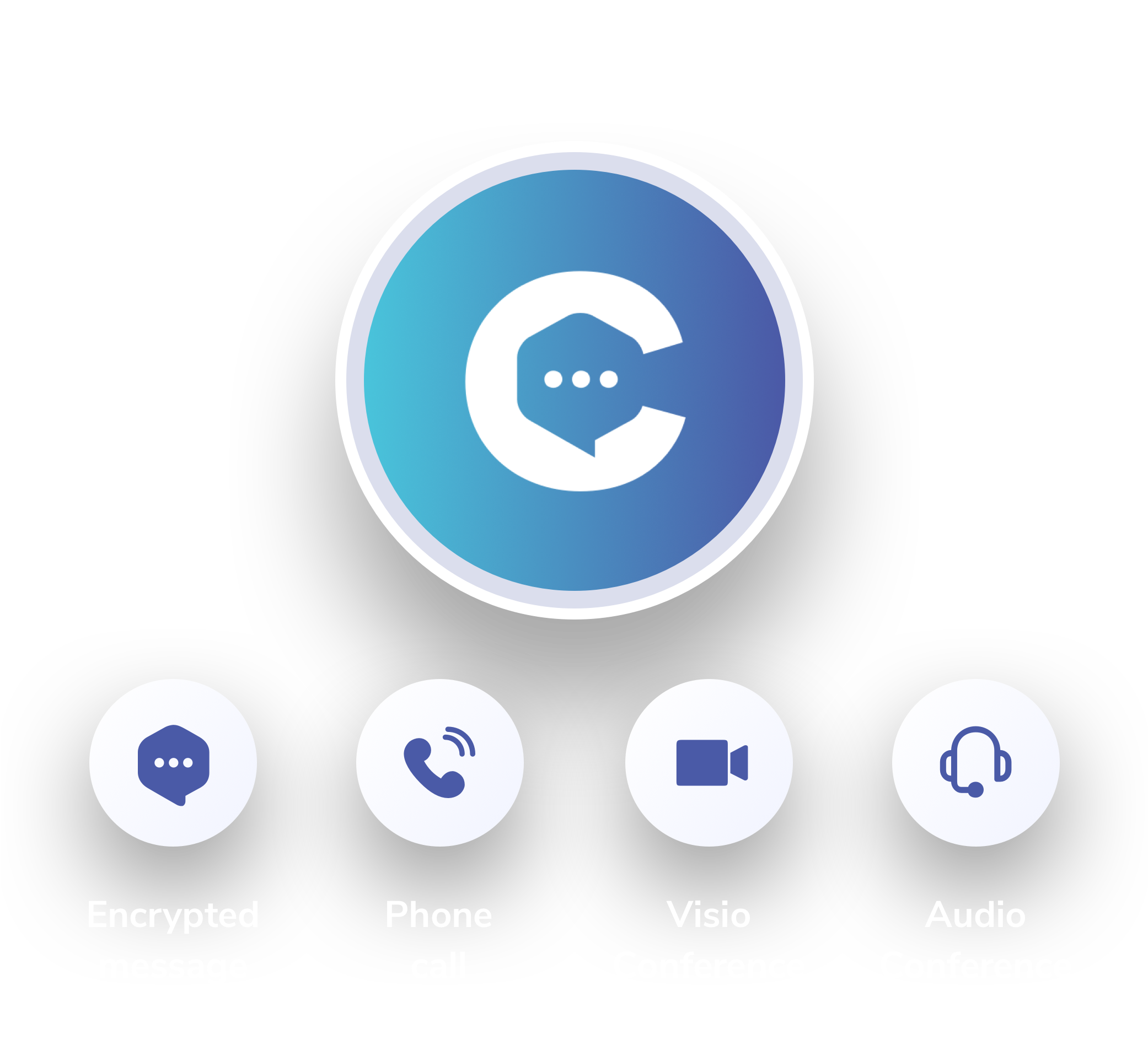 Messaging, Calls and Video-conferencing
